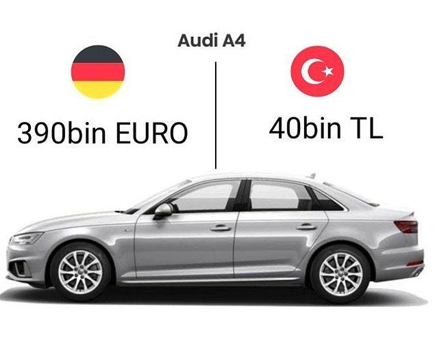 13. Alman hükümeti üreticiden daha fazla kazanıyor.