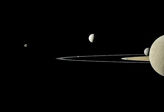 Satürn (Ay boyunca Oğlak takımyıldızında)