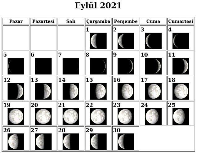 Güzel uydumuz Ay