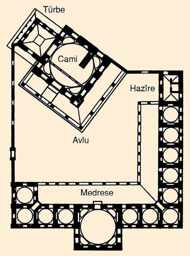 Haziresindeki mezarların genellikle 18. yy'dan kalma olduğu bu yapının içindeki cami her ne kadar asimetrik olsa da ahengi bozmaz ve ayrıca bu, Mimar Sinan'ın yapmış olduğu en küçük cami olur.