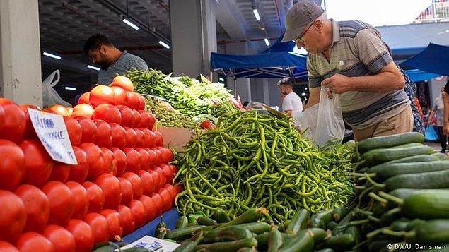 Gıda fiyatında aylık yüzde 3,18; yıllık yüzde 29 artış