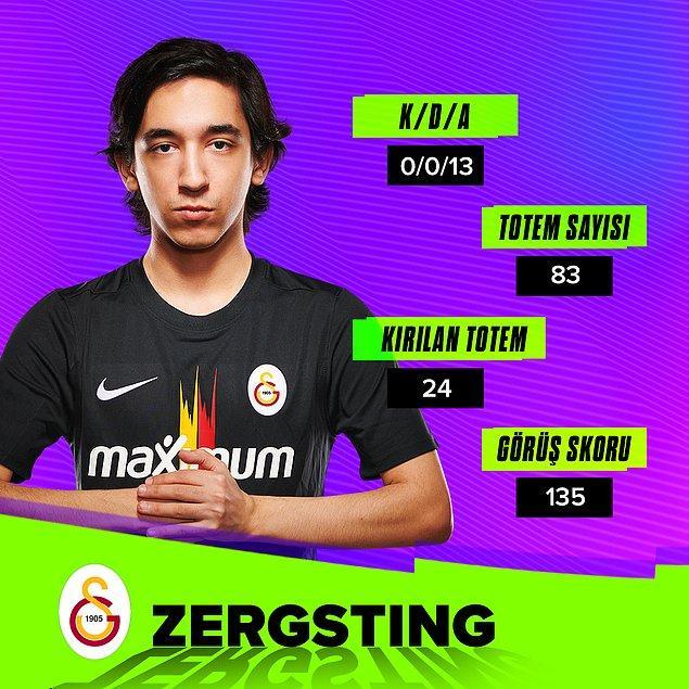 İlk maçın galibi Bolulu ve Zergsting işbirliğiyle Galatasaray Esports! GS: 1 - 0: NSR