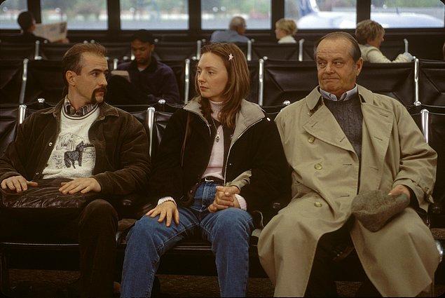 173. About Schmidt (2002)
