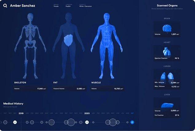2. Hastaların sağlığını takip eden 'dijital ikiz'