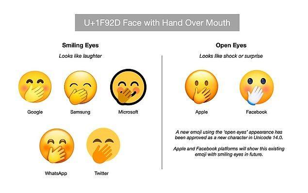 Unicode 14.0 ile eski bir sorun daha çözülecek! Eliyle ağzını kapatarak gülen emojinin farklı mecralara ve işletim sistemlerine göre gözleri açık ve kapalı görünmesi sorunu da çözülüyor.