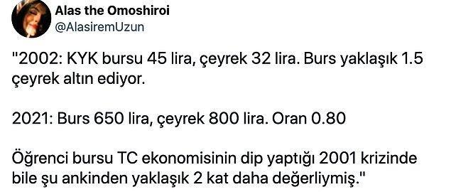 Erdoğan'ın paylaşımın altında öğrenciler ve öğrenci yakınları yurtlar ve bursların yetersizliğinden bahsetti📌