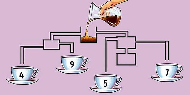 1. Kolay bir soruyla başlayalım. Kahve fincanlarından hangisi daha önce dolar?