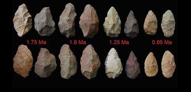 Gona'da bulunan taş aletler 2.5 milyon yıllık.