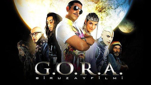13. G.O.R.A. (2004) - IMDb: 8.0