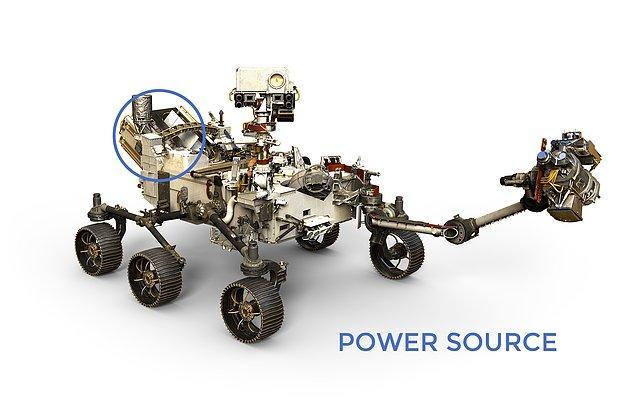 Biraz da bu güç kaynağının teknik özelliklerine göz atalım.