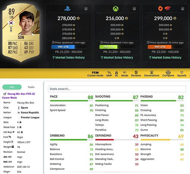 12. Heung Min Son - 89 Rating