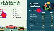 Türkiye ve Dünya Hakkında Önemli Bilgiler Veren Beyninizi Anında Pırıl Pırıl Yapacak 13 İnfografik