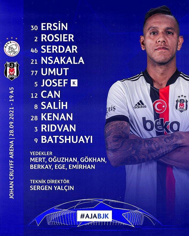 Maçın 11'leri bu şekildeydi. Beşiktaş: Ersin, Rosier, Serdar, N'Sakala, Umut Meraş, Josef, Kenan, Salih, Can Bozdoğan, Rıdvan, Batshuayi.
