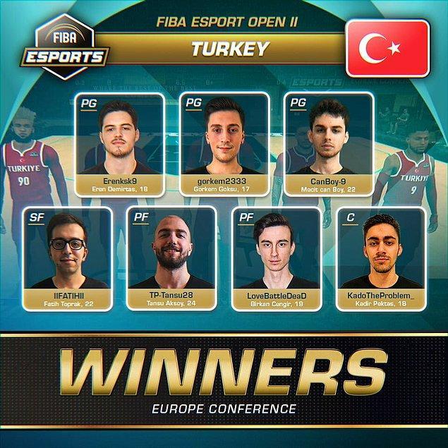 Avrupa Şampiyonu NBA 2K21 Türkiye Milli Takımı