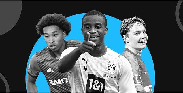 The Guardian gazetesi, 2004 doğumlu oyuncular arasından belirlediği dünya futbolundaki en yetenekli 60 genç futbolcuyu açıkladı.