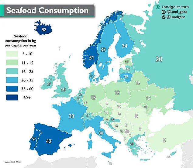 Yıllık et tüketiminin ardından balık ve deniz ürünleri tüketimini de inceleyen Landgeist, bu sıralamada da ne yazık ki Türkiye'yi son sıraya koydu.