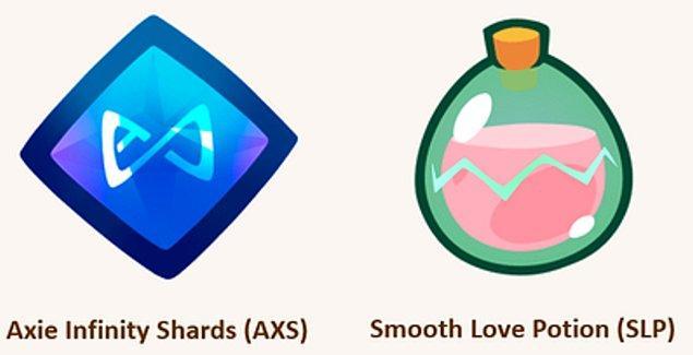 6. AXS ve SLP nedir?