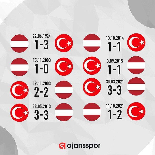 A Milli Takım, Letonya'yı 35,527 gün sonra mağlup etti.