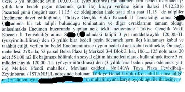 Aynı yıl İzmit'te bir binanın TÜGVA'ya sadece 120 TL'ye kiralandığı ortaya çıkmıştı. Binanın işletme hakkı SGK'ya geçince asıl kira bedelinin 36 katı olduğu ortaya çıktı.