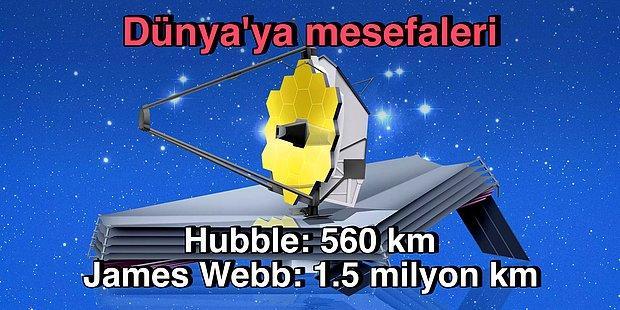 18 Aralık'ta Gezegenimizin Sırlarını Keşif İçin Yola Çıkacak James Webb Teleskobu'na Dair Bilmeniz Gerekenler!